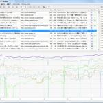 ホームページの検索順位を一括チェックできるソフト>>GRCがオンリーワンでオススメ