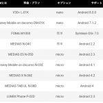 DTI SIMのデータ通信用SIMカードはNEC ATERM MR03LN/MR04LM/MR05LNで使用できるか?